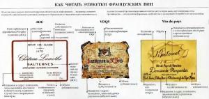 этикетки французских вин