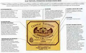 этикетки вин франции бордо